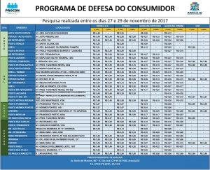 Tabela de Combustíveis - 27 a 29 de novembro